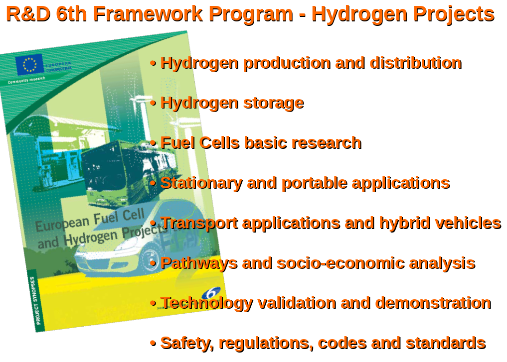 hydrogen-projects