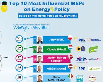 top-10-most-influential-meps-th-350x280